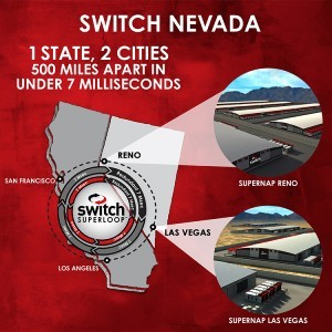 Switch Nevada